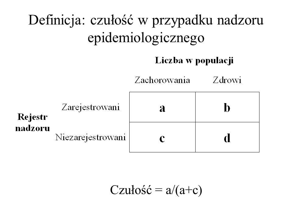 Definicja: czułość w przypadku nadzoru epidemiologicznego