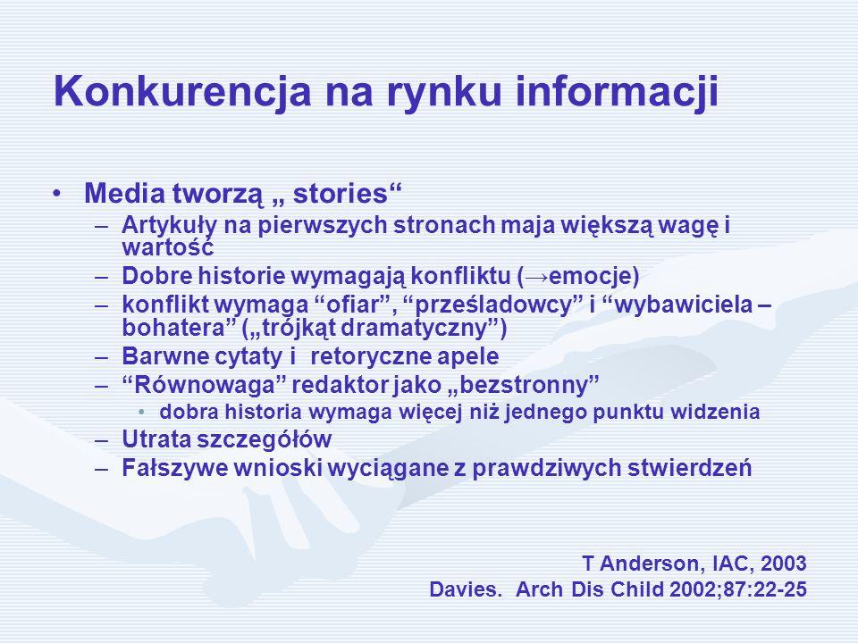 Konkurencja na rynku informacji