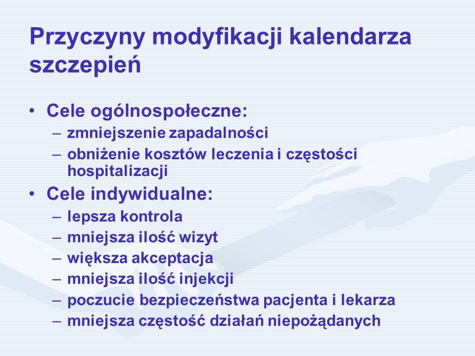 Przyczyny modyfikacji kalendarza szczepień