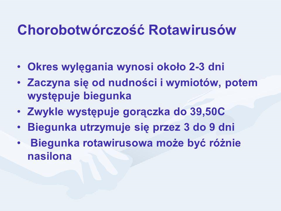 Chorobotwórczość Rotawirusów