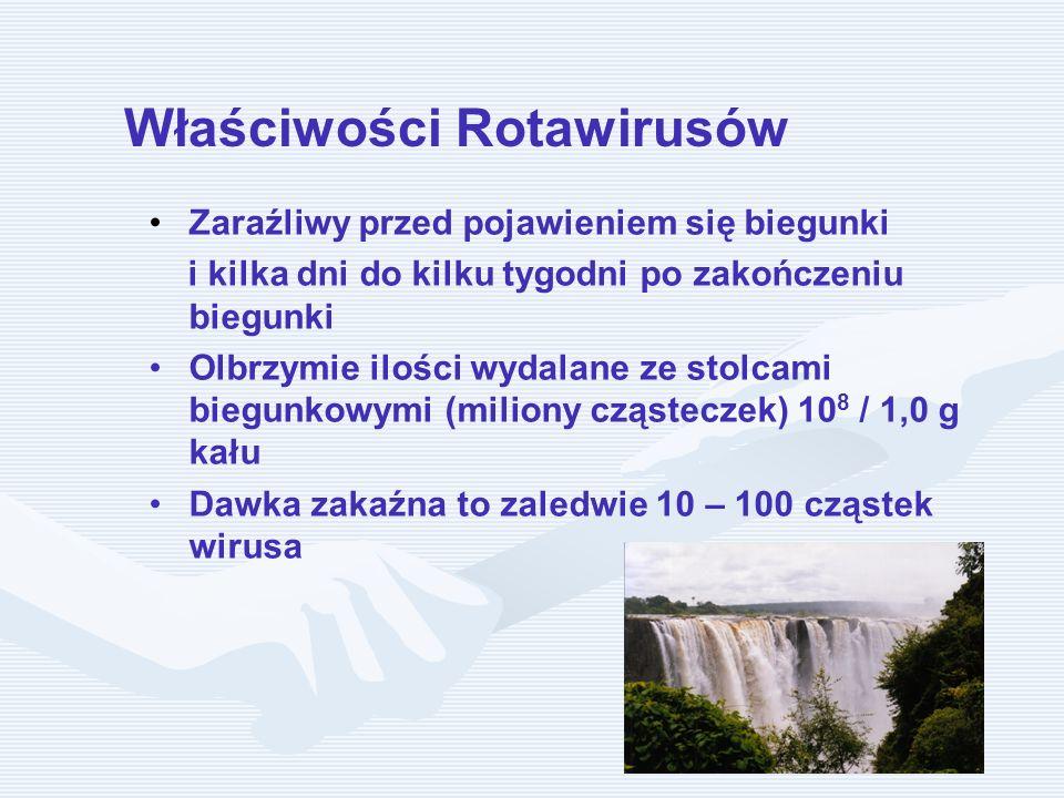 Właściwości Rotawirusów