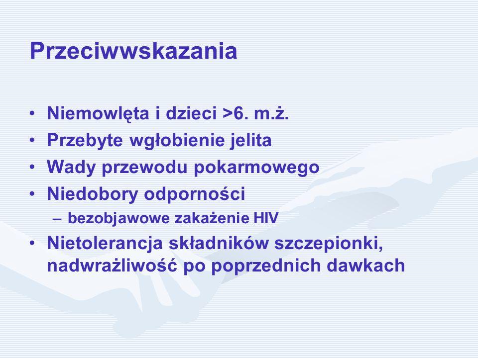 Przeciwwskazania Niemowlęta i dzieci >6. m.ż.