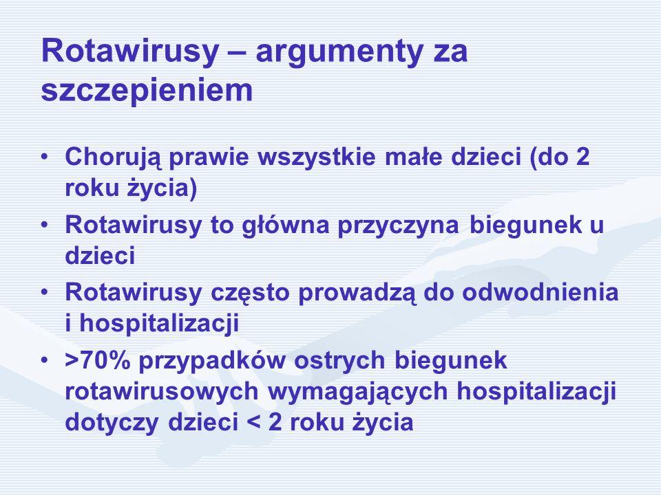 Rotawirusy – argumenty za szczepieniem