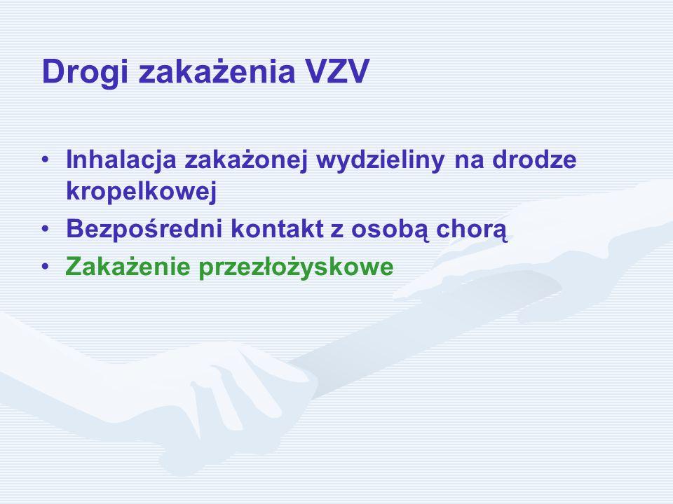 Drogi zakażenia VZV Inhalacja zakażonej wydzieliny na drodze kropelkowej. Bezpośredni kontakt z osobą chorą.