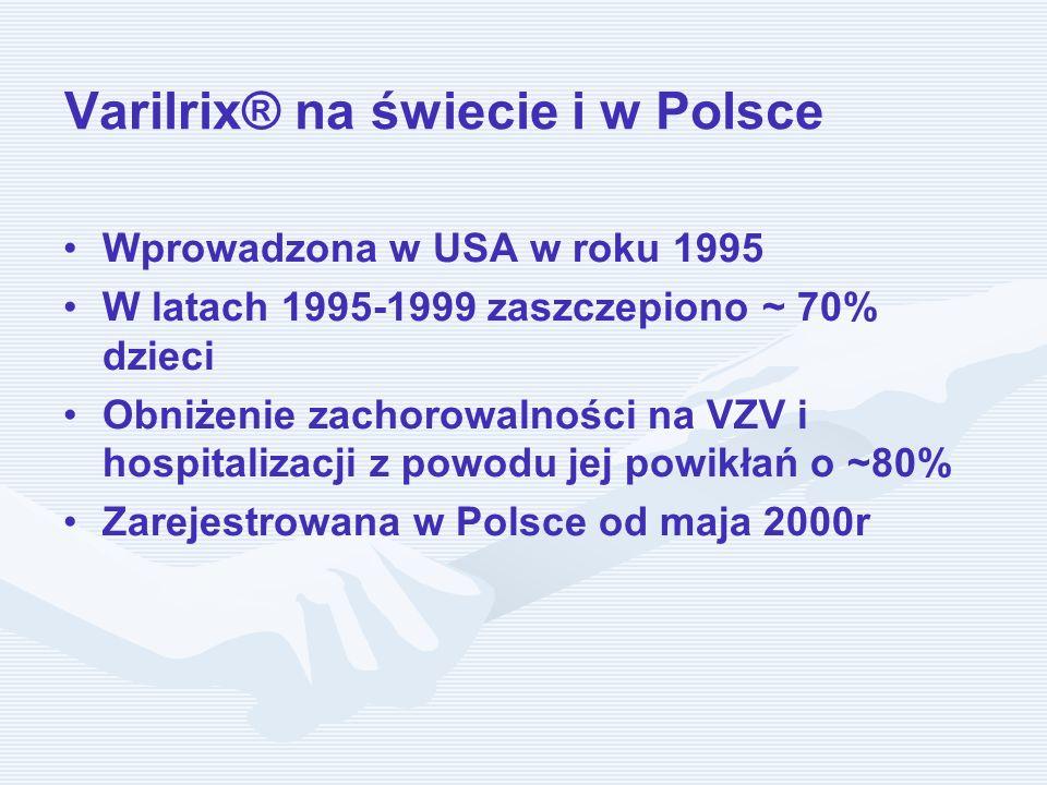 Varilrix® na świecie i w Polsce