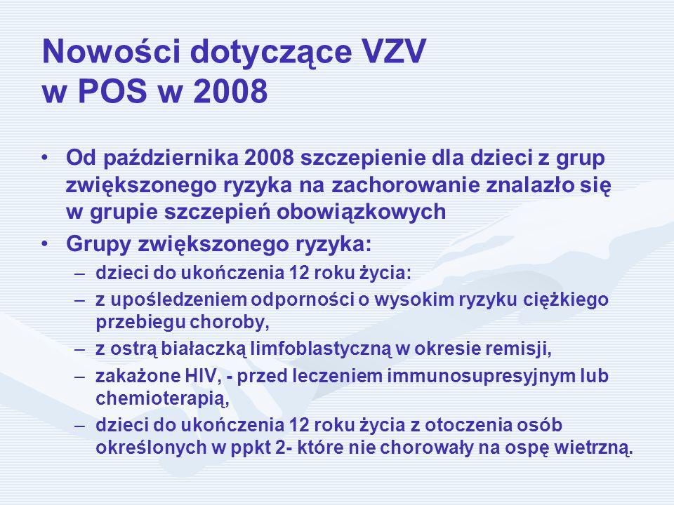 Nowości dotyczące VZV w POS w 2008