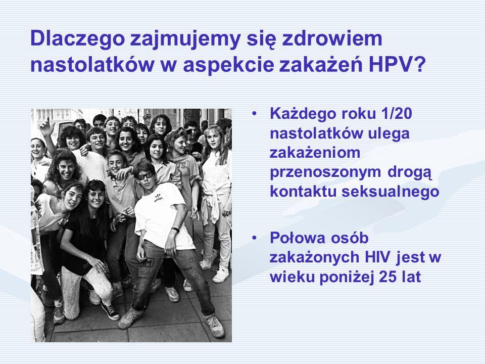 Dlaczego zajmujemy się zdrowiem nastolatków w aspekcie zakażeń HPV