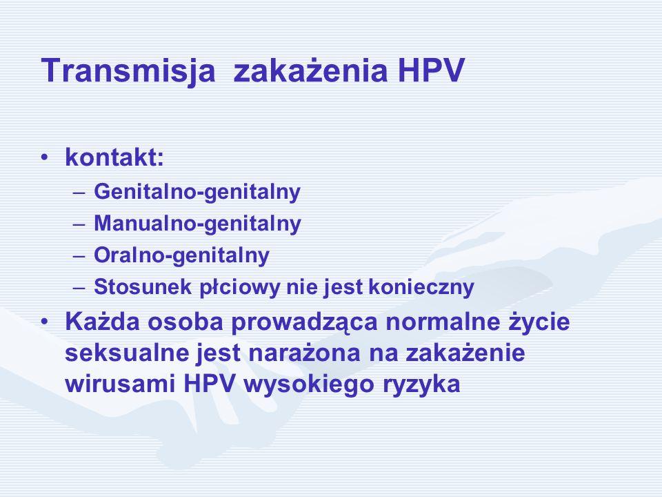 Transmisja zakażenia HPV