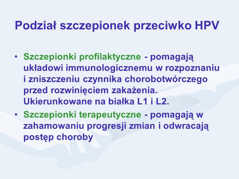 Podział szczepionek przeciwko HPV