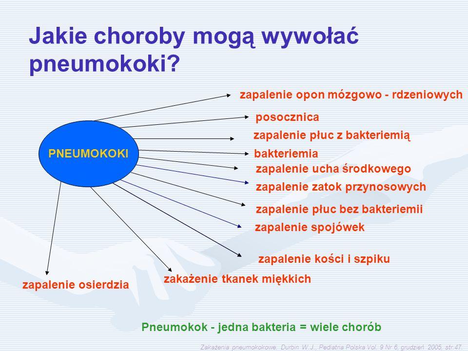 Jakie choroby mogą wywołać pneumokoki