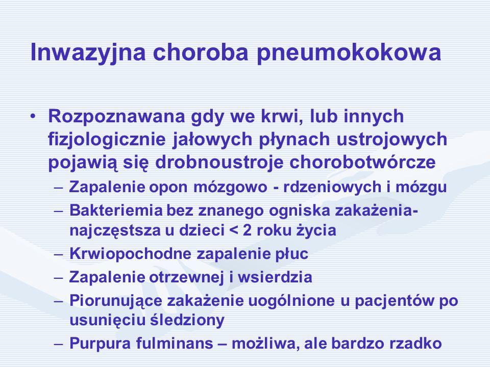 Inwazyjna choroba pneumokokowa
