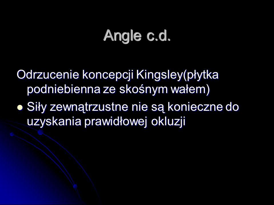 Angle c.d.