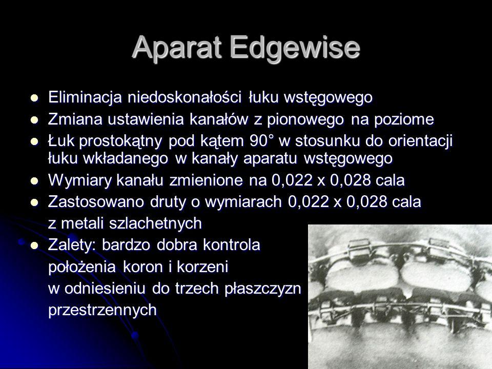 Aparat Edgewise Eliminacja niedoskonałości łuku wstęgowego