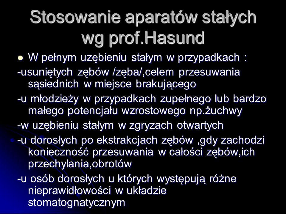 Stosowanie aparatów stałych wg prof.Hasund
