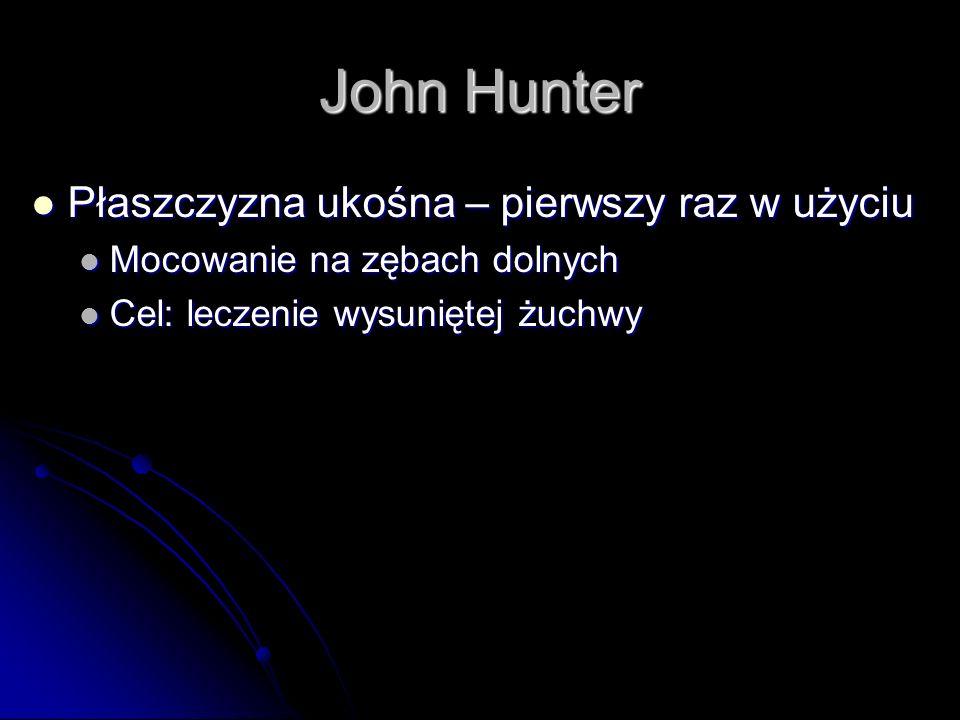 John Hunter Płaszczyzna ukośna – pierwszy raz w użyciu
