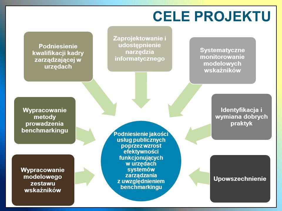 CELE PROJEKTUZaprojektowanie i udostępnienie narzędzia informatycznego. Podniesienie kwalifikacji kadry zarządzającej w urzędach.