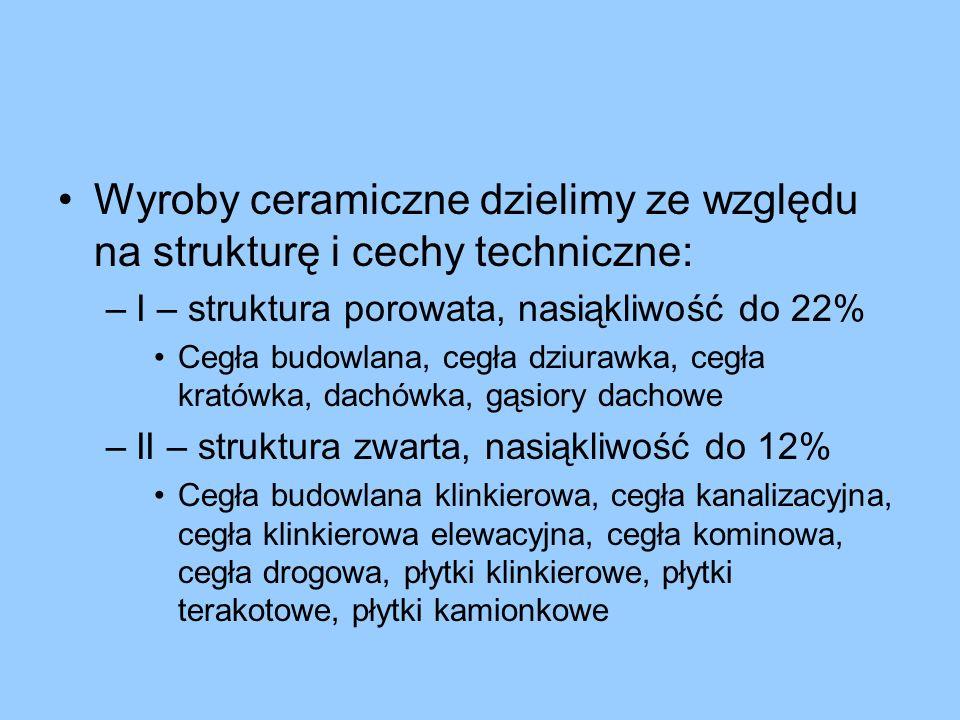 Wyroby ceramiczne dzielimy ze względu na strukturę i cechy techniczne: