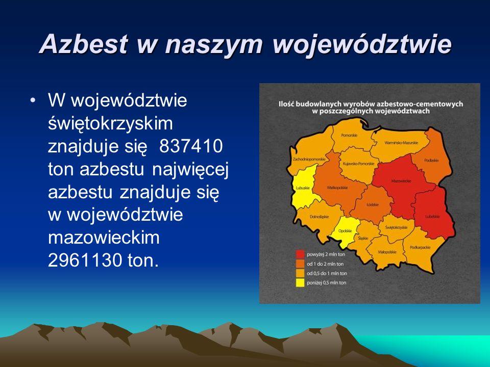 Azbest w naszym województwie