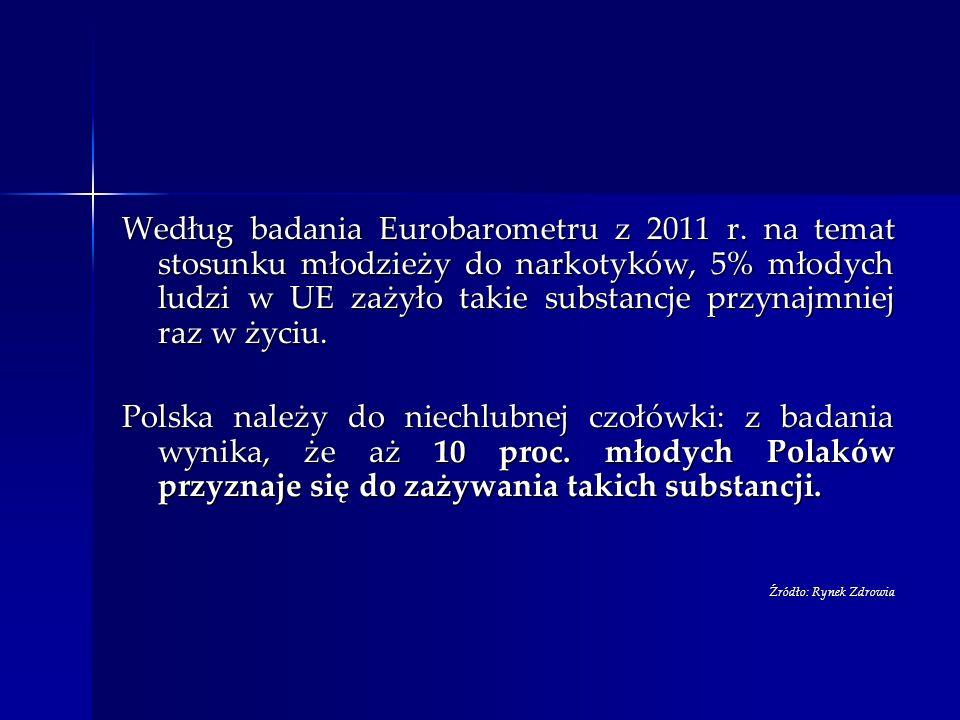 Według badania Eurobarometru z 2011 r
