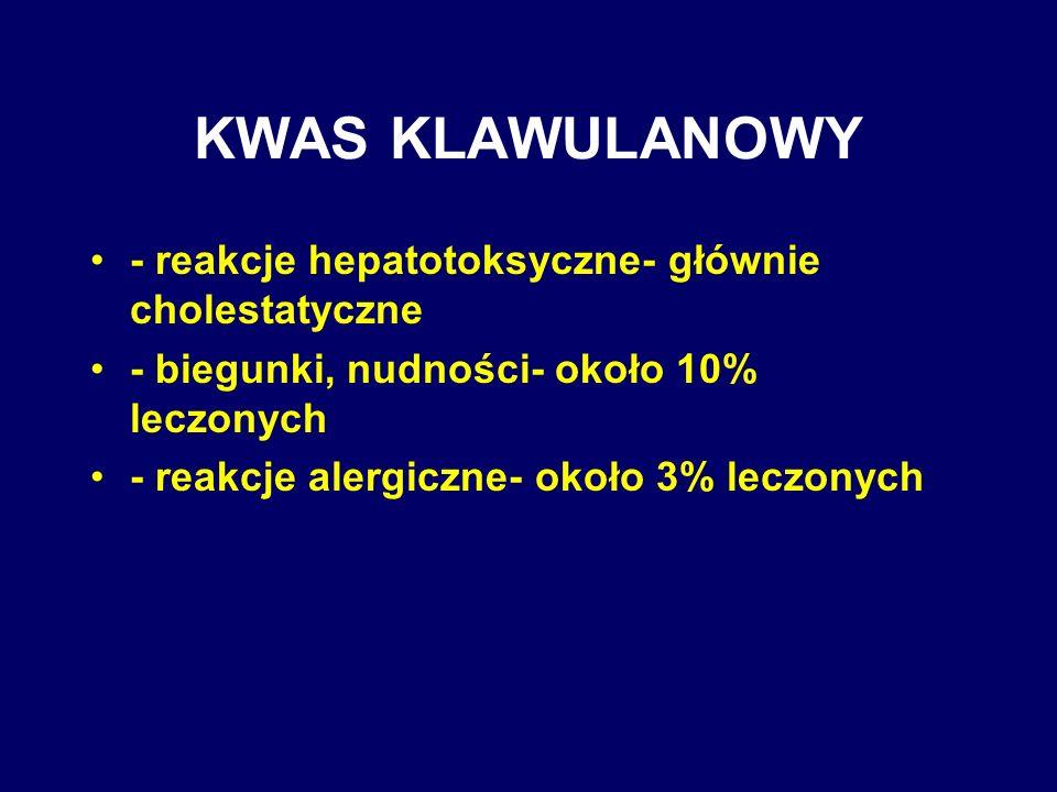 KWAS KLAWULANOWY - reakcje hepatotoksyczne- głównie cholestatyczne