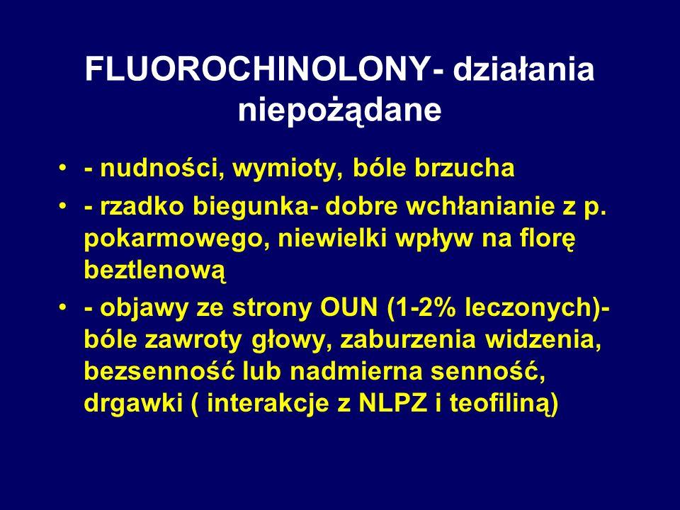 FLUOROCHINOLONY- działania niepożądane