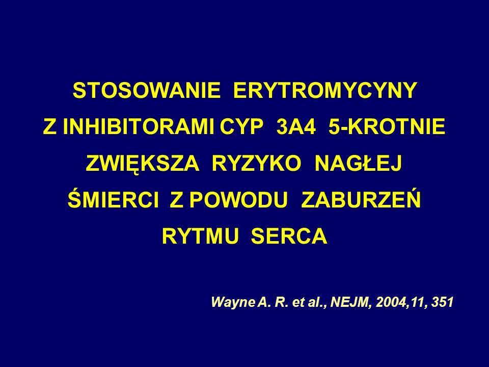 STOSOWANIE ERYTROMYCYNY Z INHIBITORAMI CYP 3A4 5-KROTNIE ZWIĘKSZA RYZYKO NAGŁEJ ŚMIERCI Z POWODU ZABURZEŃ RYTMU SERCA