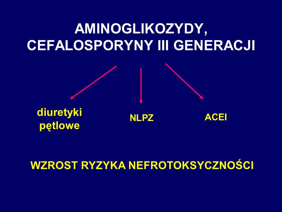 AMINOGLIKOZYDY, CEFALOSPORYNY III GENERACJI