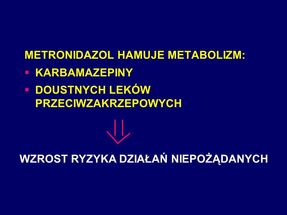 METRONIDAZOL HAMUJE METABOLIZM: