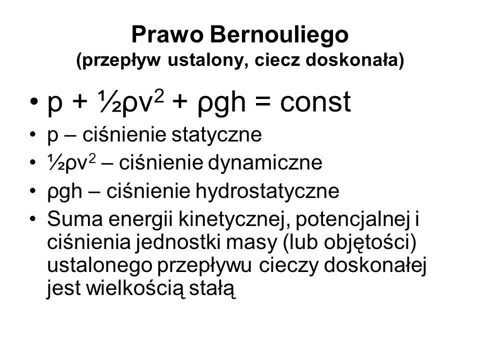Prawo Bernouliego (przepływ ustalony, ciecz doskonała)