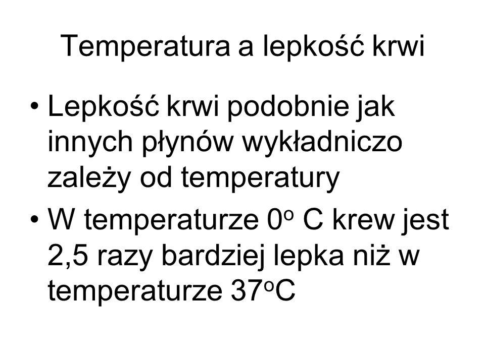 Temperatura a lepkość krwi