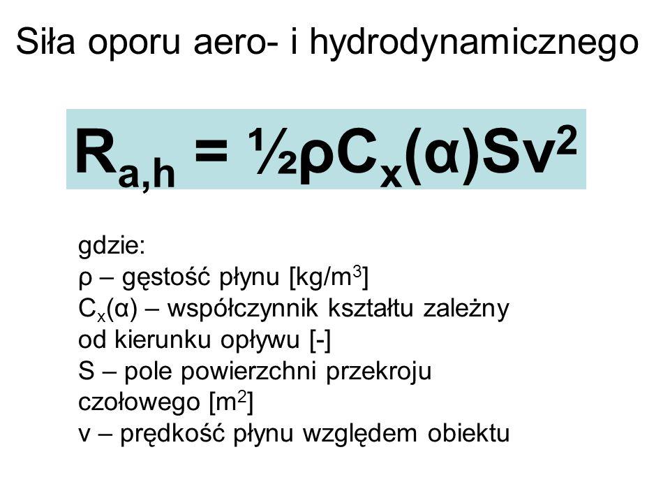 Siła oporu aero- i hydrodynamicznego