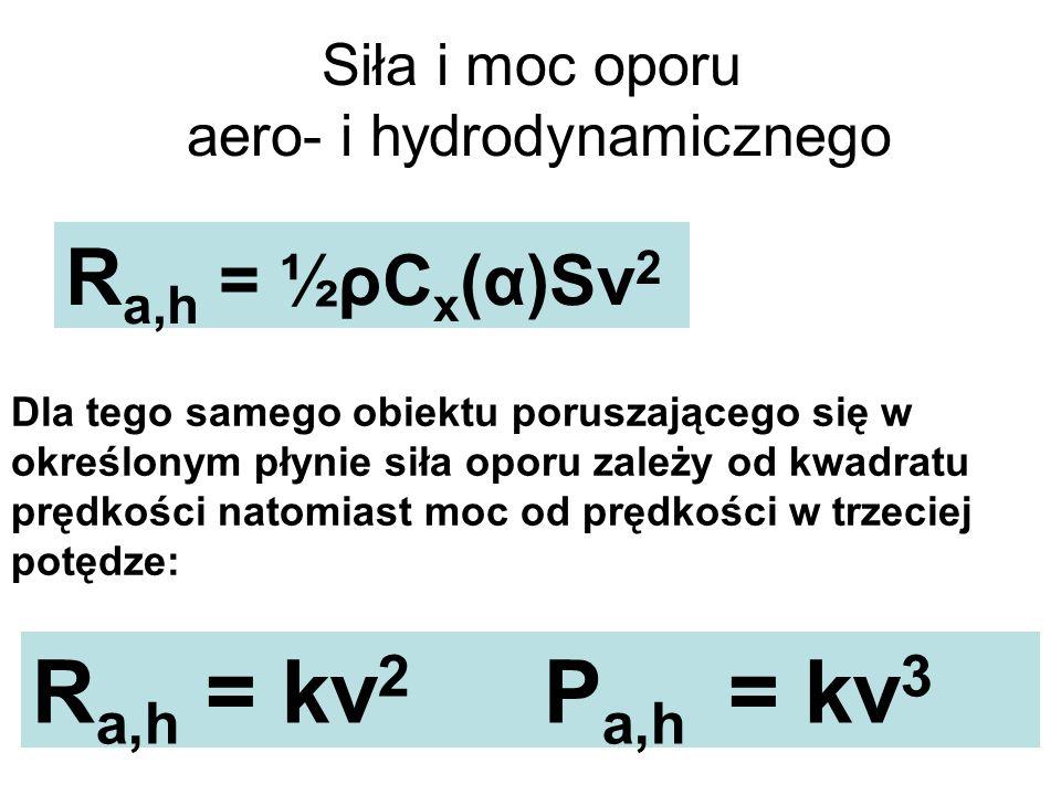 Siła i moc oporu aero- i hydrodynamicznego