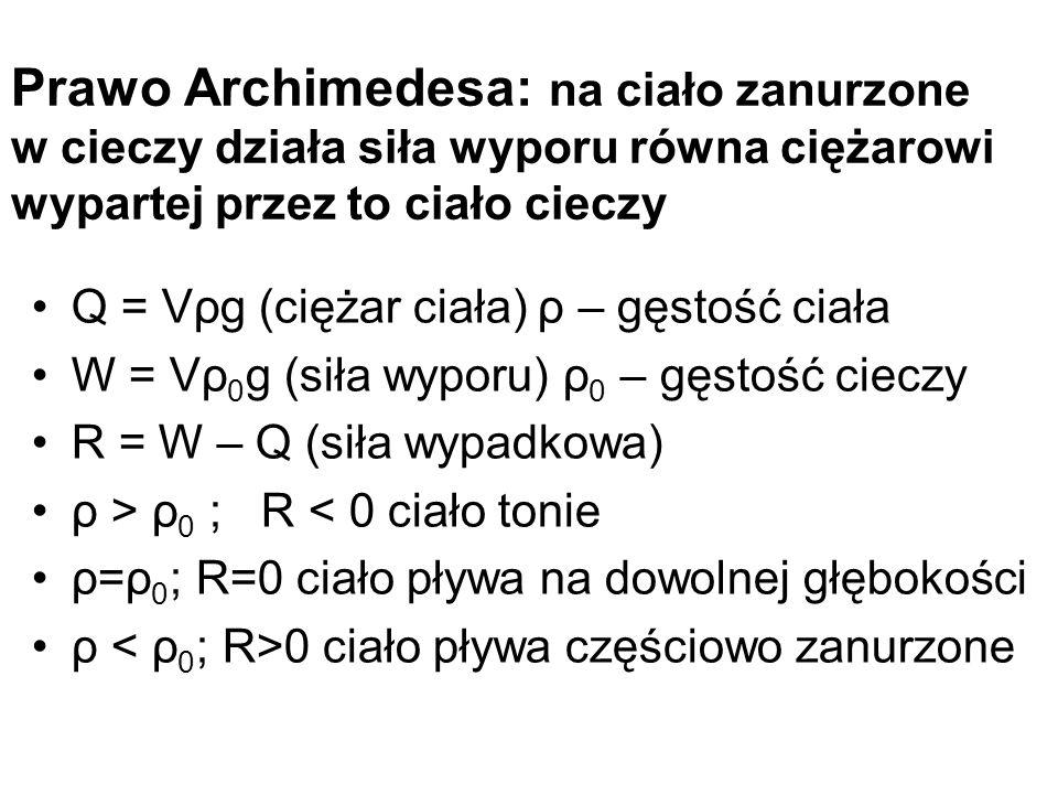 Prawo Archimedesa: na ciało zanurzone w cieczy działa siła wyporu równa ciężarowi wypartej przez to ciało cieczy