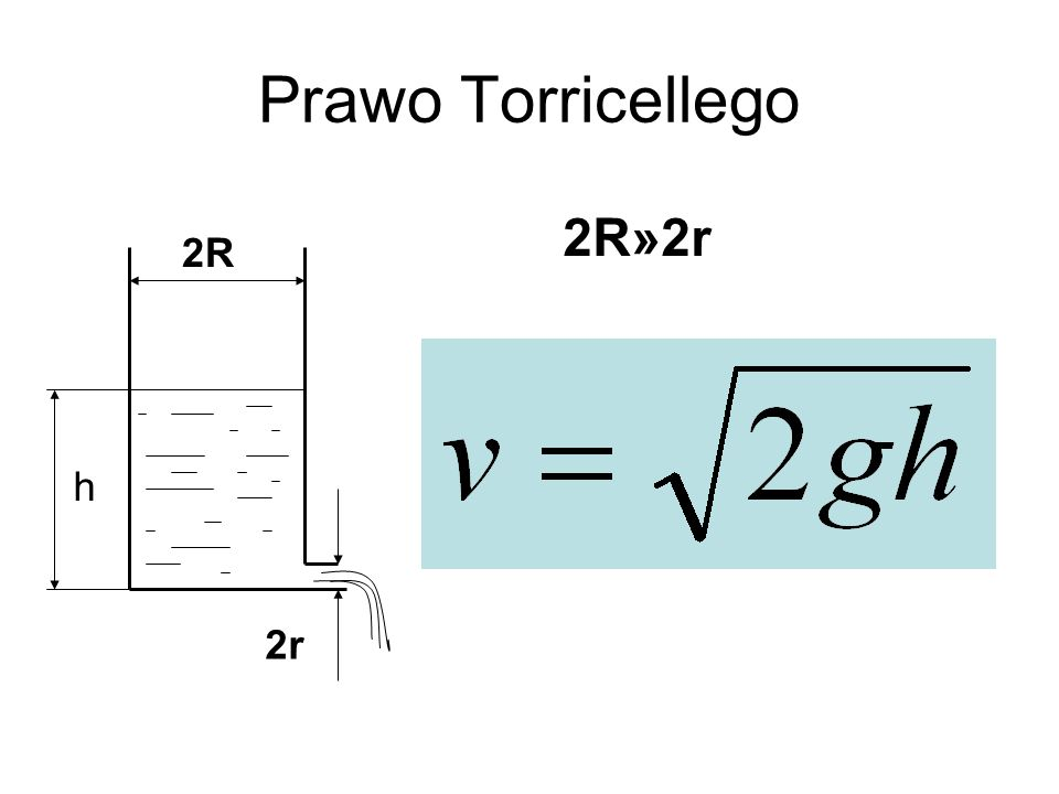 Prawo Torricellego 2R»2r 2R h 2r