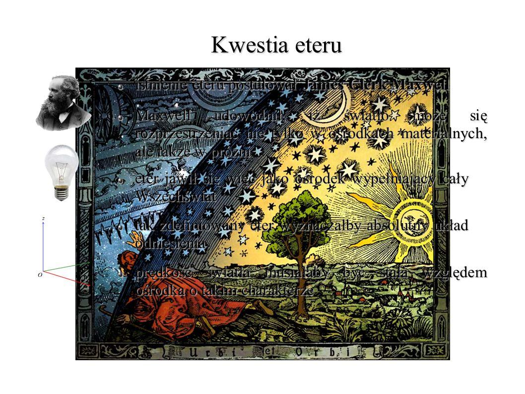 Kwestia eteru istnienie eteru postulował James Clerk Maxwell