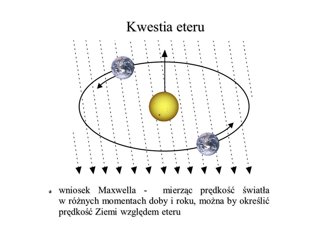 Kwestia eteru wniosek Maxwella - mierząc prędkość światła w różnych momentach doby i roku, można by określić prędkość Ziemi względem eteru.