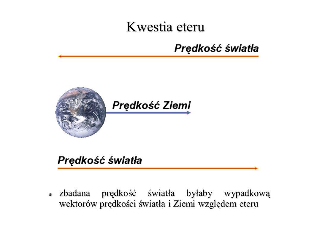 Kwestia eteru zbadana prędkość światła byłaby wypadkową wektorów prędkości światła i Ziemi względem eteru.