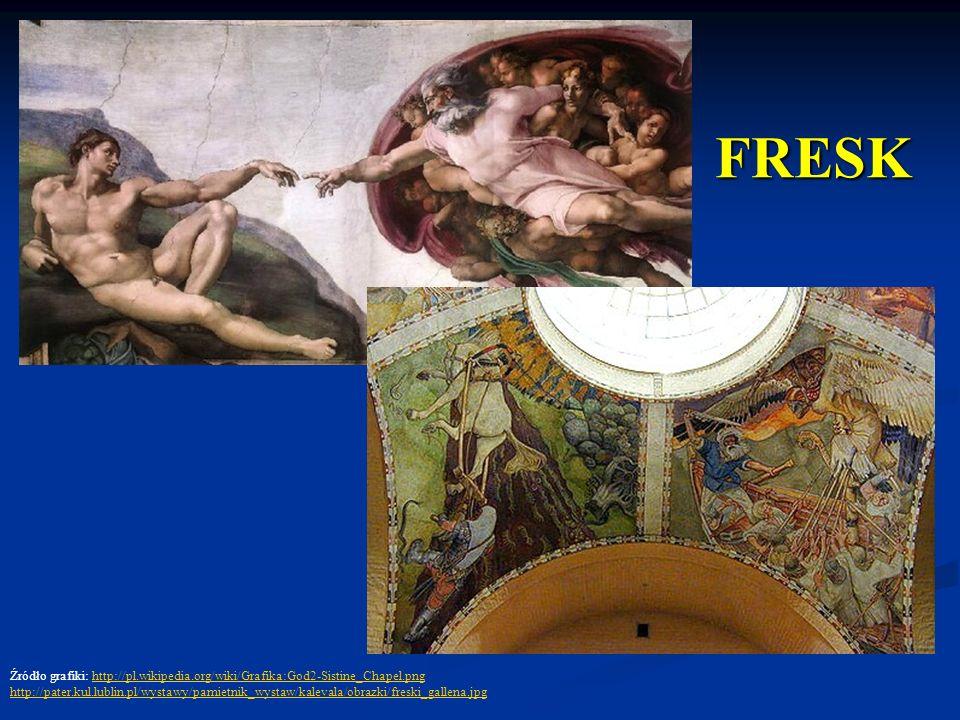 FRESK Źródło grafiki: http://pl.wikipedia.org/wiki/Grafika:God2-Sistine_Chapel.png.