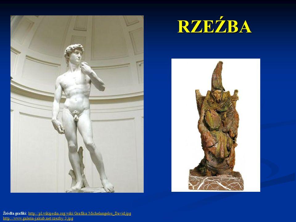RZEŹBA Źródła grafiki: http://pl.wikipedia.org/wiki/Grafika:Michelangelos_David.jpg.