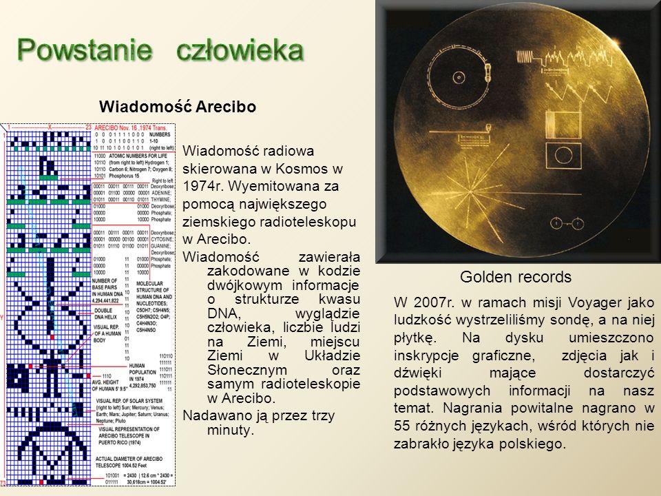 Powstanie człowieka Wiadomość Arecibo Golden records Wiadomość radiowa