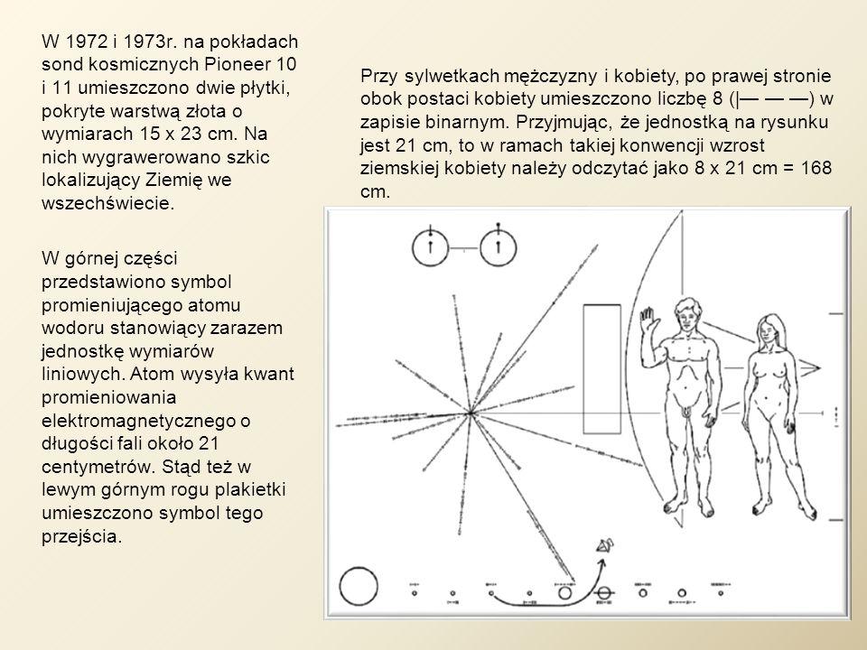 W 1972 i 1973r. na pokładach sond kosmicznych Pioneer 10 i 11 umieszczono dwie płytki, pokryte warstwą złota o wymiarach 15 x 23 cm. Na nich wygrawerowano szkic lokalizujący Ziemię we wszechświecie.