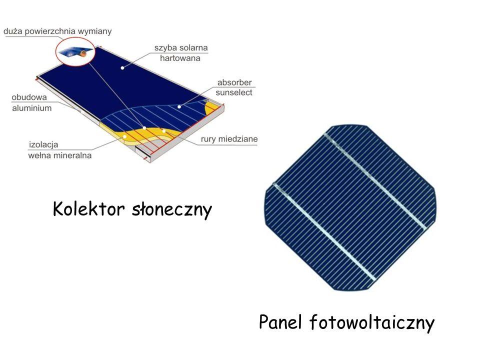 Kolektor słoneczny Panel fotowoltaiczny