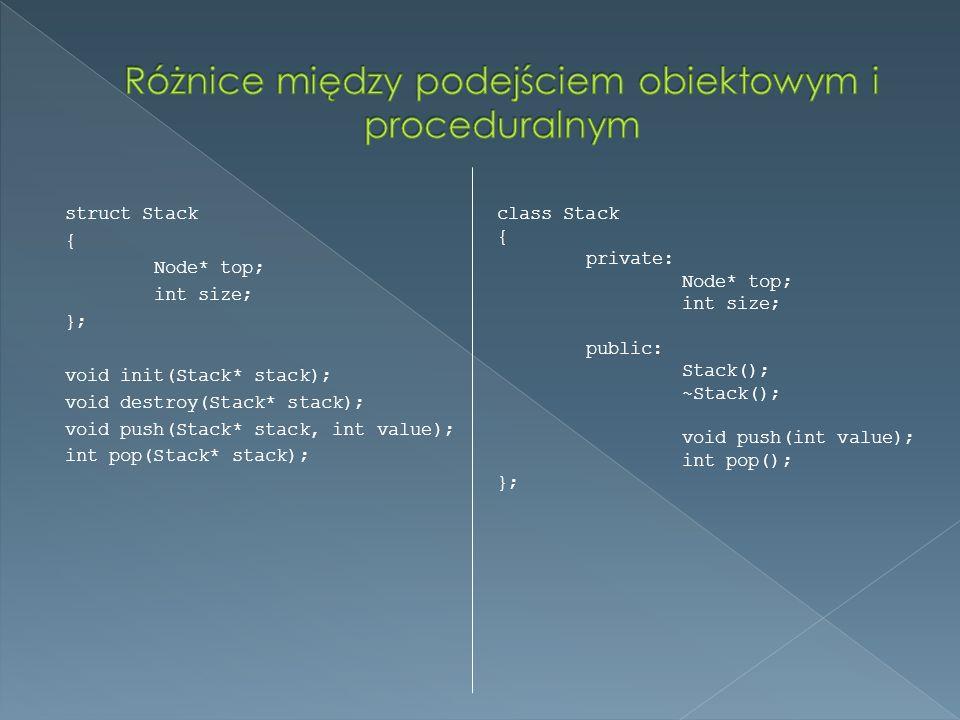 Różnice między podejściem obiektowym i proceduralnym