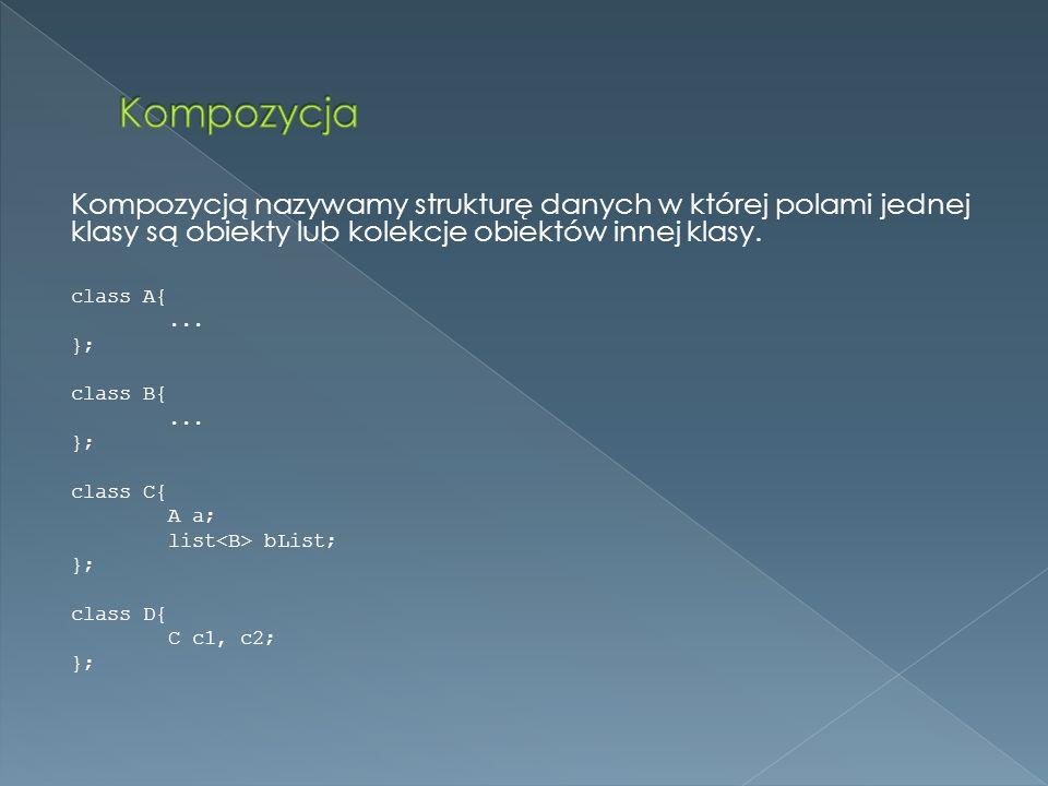 Kompozycja Kompozycją nazywamy strukturę danych w której polami jednej klasy są obiekty lub kolekcje obiektów innej klasy.