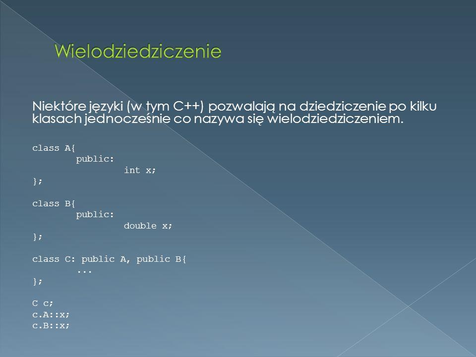 Wielodziedziczenie Niektóre języki (w tym C++) pozwalają na dziedziczenie po kilku klasach jednocześnie co nazywa się wielodziedziczeniem.