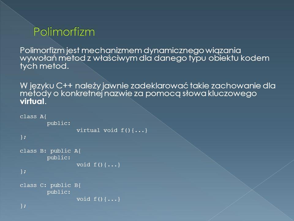 Polimorfizm Polimorfizm jest mechanizmem dynamicznego wiązania wywołań metod z właściwym dla danego typu obiektu kodem tych metod.
