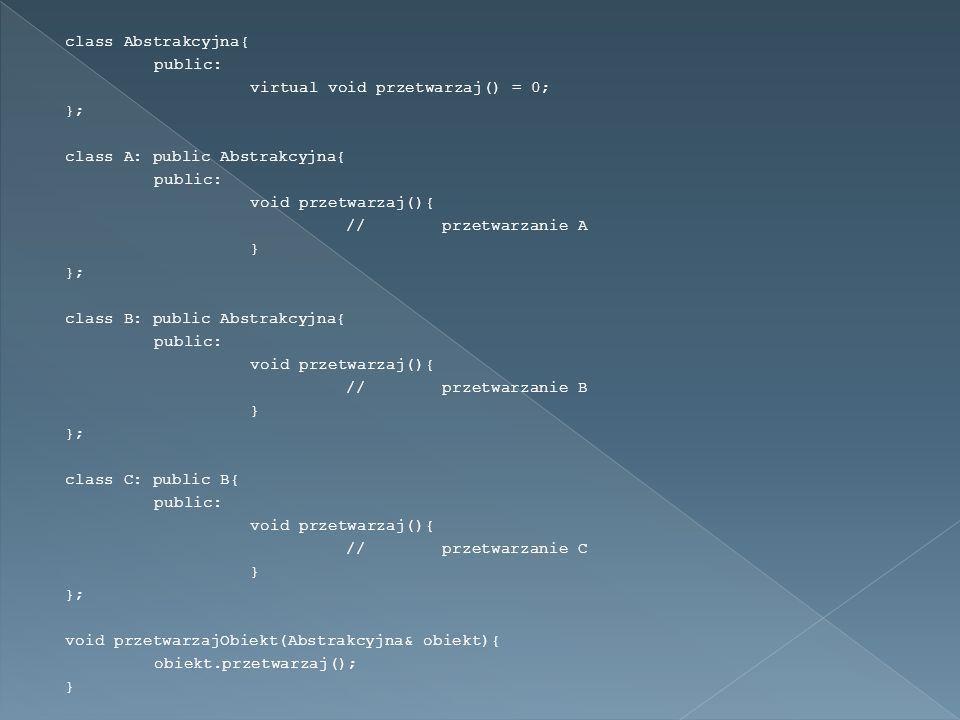 class Abstrakcyjna{ public: virtual void przetwarzaj() = 0; }; class A: public Abstrakcyjna{ void przetwarzaj(){ // przetwarzanie A } class B: public Abstrakcyjna{ // przetwarzanie B class C: public B{ // przetwarzanie C void przetwarzajObiekt(Abstrakcyjna& obiekt){ obiekt.przetwarzaj();