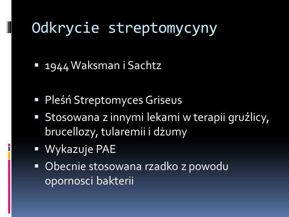 Odkrycie streptomycyny