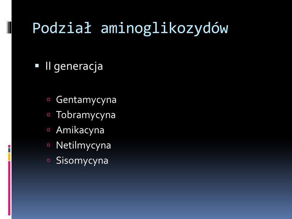 Podział aminoglikozydów