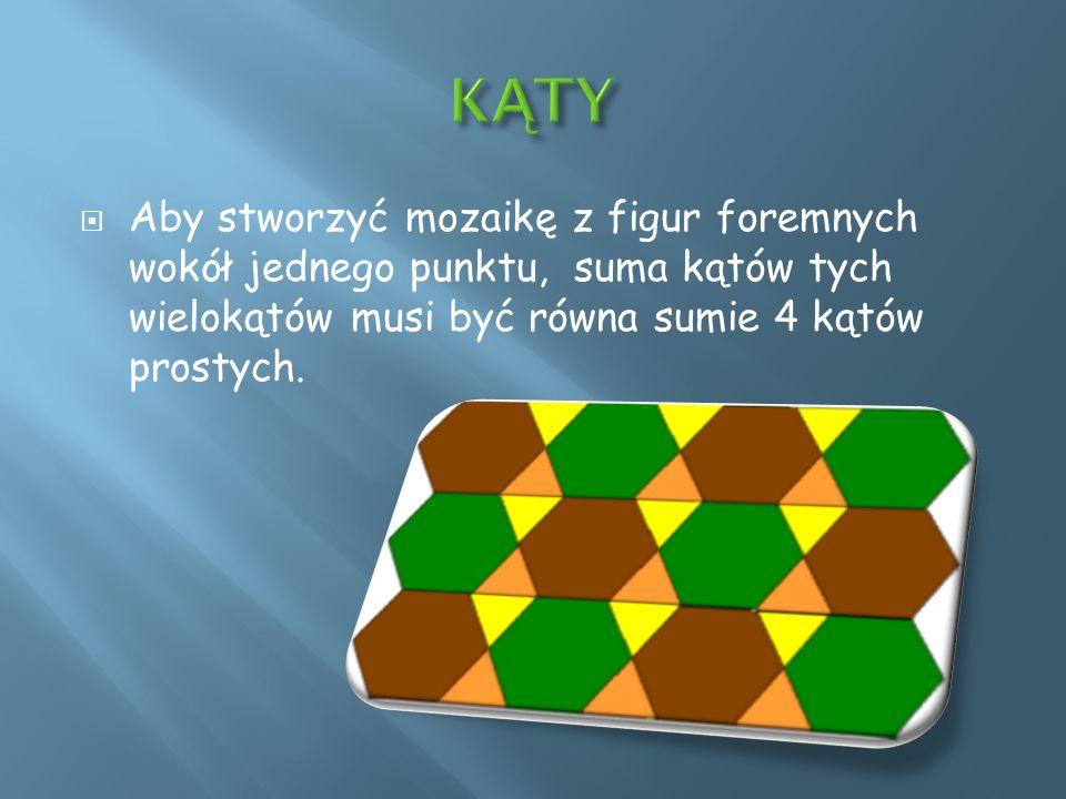 KĄTY Aby stworzyć mozaikę z figur foremnych wokół jednego punktu, suma kątów tych wielokątów musi być równa sumie 4 kątów prostych.